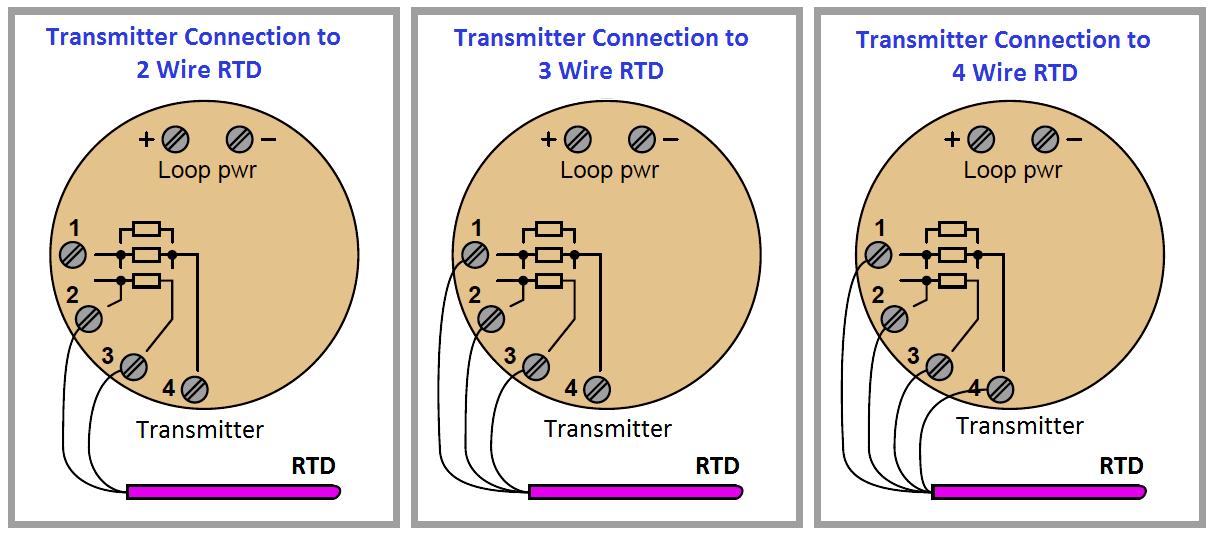 نحوه اتصالات RTD