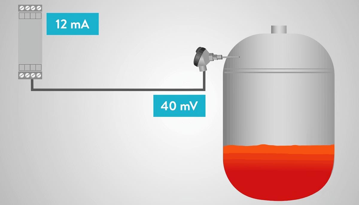 ترموکوپل با ترانسمیتر دما