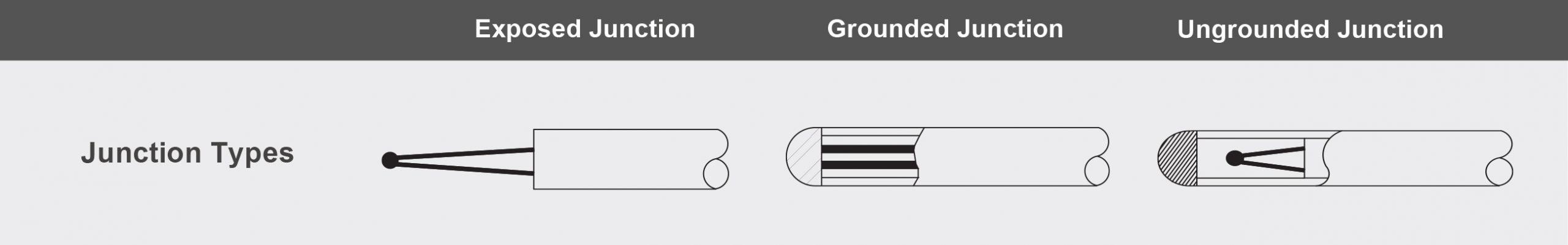 انواع اتصالات ترموکوپل