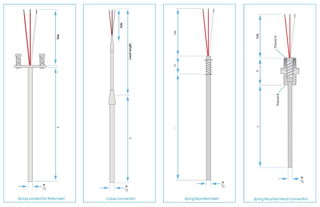 انواع سنسور RTD